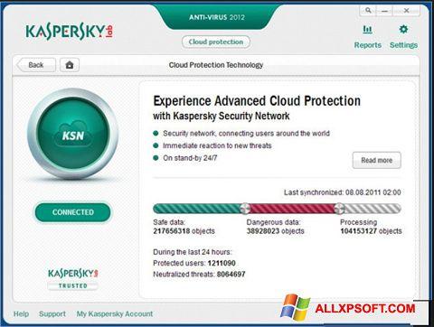 ภาพหน้าจอ Kaspersky สำหรับ Windows XP